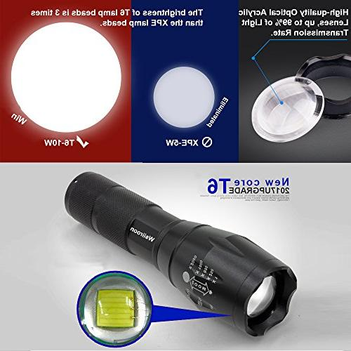 LED Flashlight - 1600 Lumen XML-T6 Handhold Flashlight-Portable, Zoomable, Waterproof, Brightness Light Modes for Indoor Outdoor